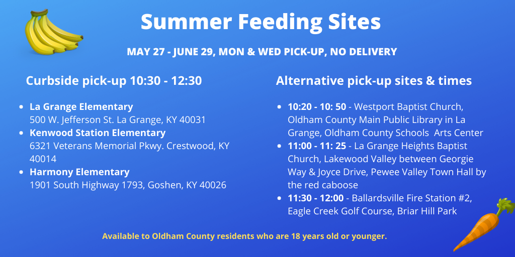 OCS Summer Feeding Sites